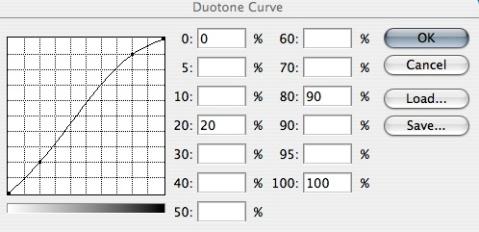 duotone_curve.jpg